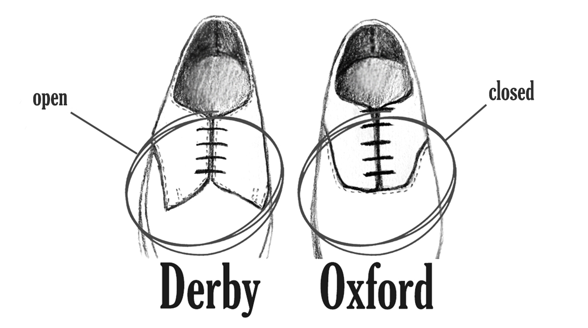 derby vs oxford